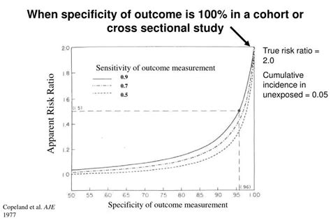 difference between cross sectional and cohort ppt bias in clinical research measurement bias