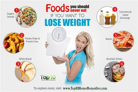 10 Foods To Eat To Lose Weight by 10 Foods You Should Never Eat If You Want To Lose Weight