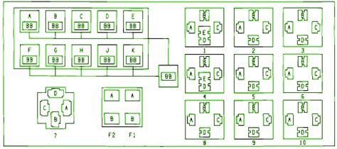 93 dodge dynasty fuse box diagram circuit wiring diagrams