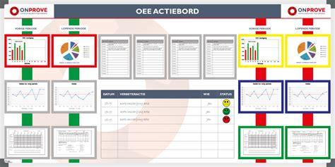 Free Floor Planning oee board example on prove 120x200cm tnp visual