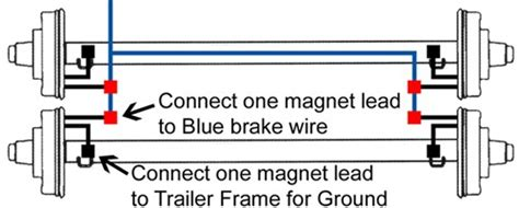 Electric Brake System Pdf Trailer Wiring Diagrams Etrailer