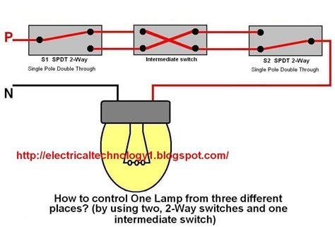 different types of wiring diagrams agnitum me