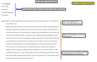 annotated bibliography mla for websites abbas integrity