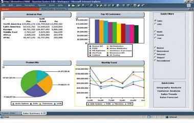 Intelligence Report Writing Exle el cuadro de mando en finanzas wiki eoi de documentaci 243 n