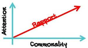Blueprint Creator Free tip of the month october the rapport rules increase