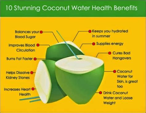 Can You Put Coconut Water In With Your Detox Drinks by Health Benefits Of Coconut Water Prevents Cancer Boosts