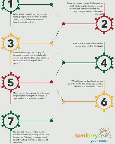 7 Reasons I Like Flickr by 7 Reasons To List During The Holidays Don T Discount The