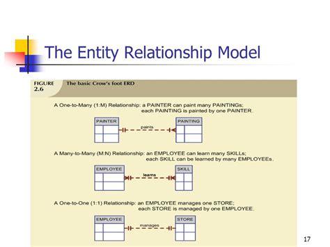 er modelling tool er modeling tool best free home design idea