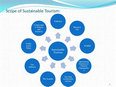 Sustainable Tourism nature and scope of sustainable tourism