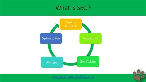 Seo Specialists 2 by Seo Services Jalandhar
