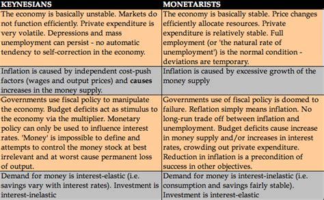 libro keynes vs hayek keynesian policy econfix