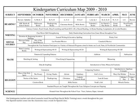 preschool curriculum map template kindergarten curriculum map search school