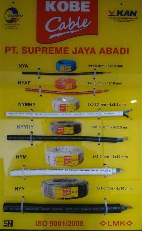 Panci Serbaguna Cipta Karya Abadi pt supreme jaya abadi company profile phone address