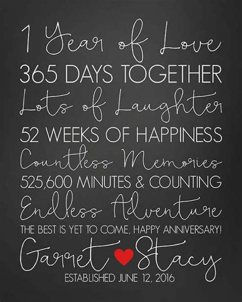 Wedding Anniversary Celebration Quote by Anniversary Paper Anniversary Gift 1 Year Happy