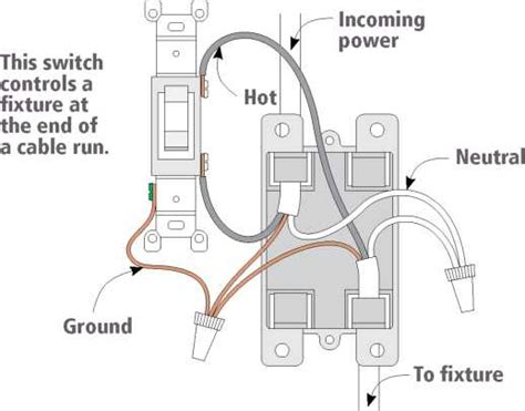 pole throw switch wiring diagram light