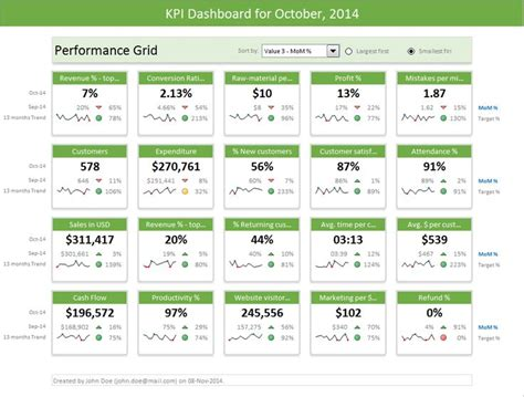 microsoft office dashboard templates best 25 excel dashboard templates ideas on