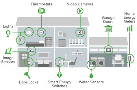 what is home automation atlas glen mor