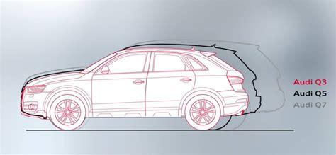 Vergleich Audi Q3 Und Q5 by Vergleich Audi Q3 Q5 Q7