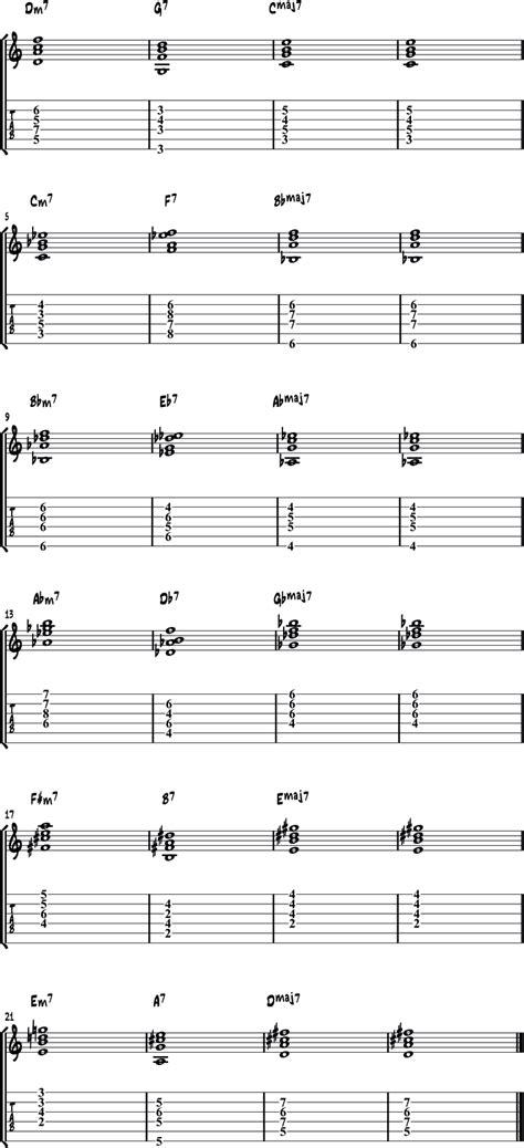 belajar kunci gitar akustic all of me 17 chord penting untuk bermain gitar jazz akustik