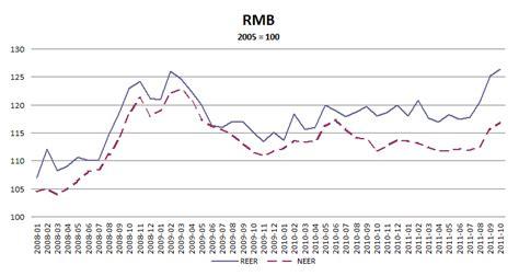 bank of china dollar exchange rate exchange rate usd rmb bank of china