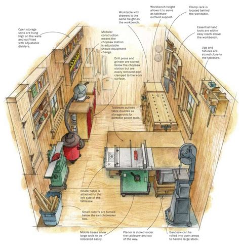 workshop plans smart shop in a one car garage woodwork city free woodworking plans