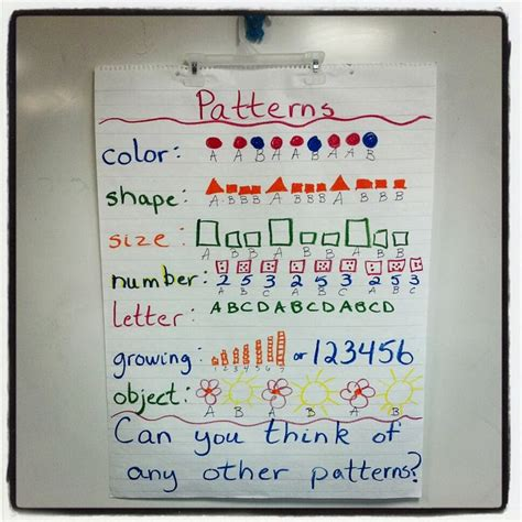 different pattern in math 25 best ideas about patterning kindergarten on pinterest