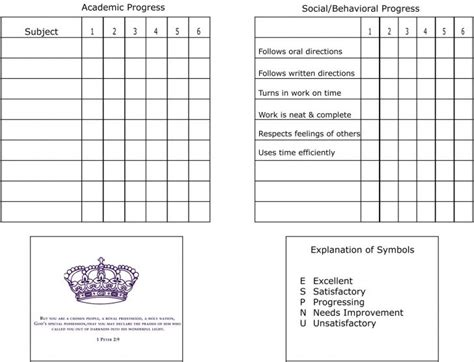 printable editable card template editable report card template future templates