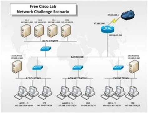 network lab layout network design challenge lab 1