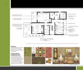 Interior Design Portfolio Interior Designer Portfolio Layout Office Interior