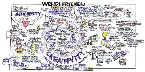 Two Story Workshop graphic facilitation training workshops amp courses