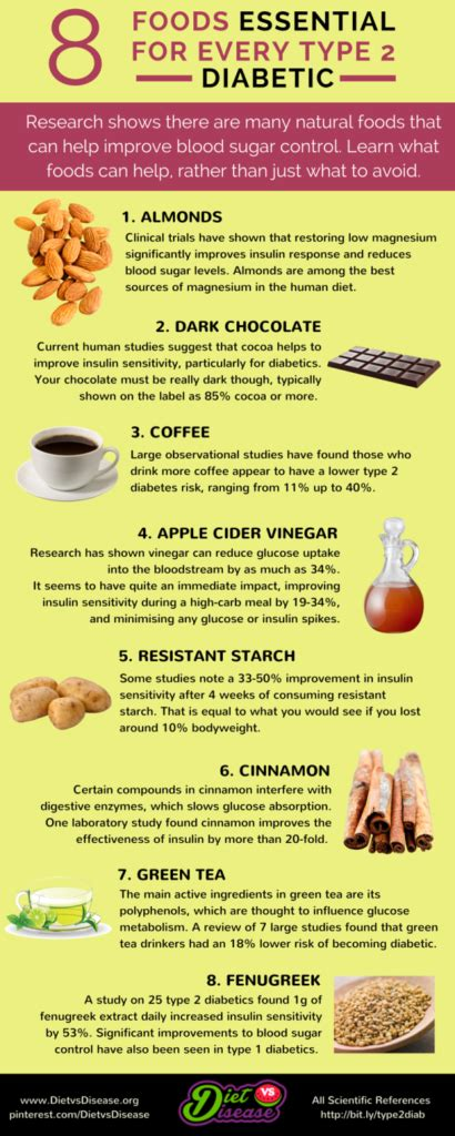 essential for type 2 diabetes how to use cinnamon essential in managing diabetes with diy secret recipe powerful cinnamon tea for type 2 diabetes books 12 proven foods essential for every type 2 diabetes diet