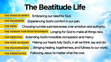 kingdom of happiness living the beatitudes in everyday books june 6th the beatitudes guide to heaven