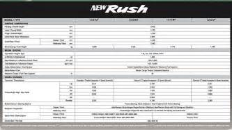 new car specifications my cars 2011 new toyota specifications
