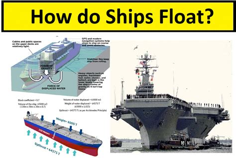 how boats float how boats float related keywords suggestions how boats