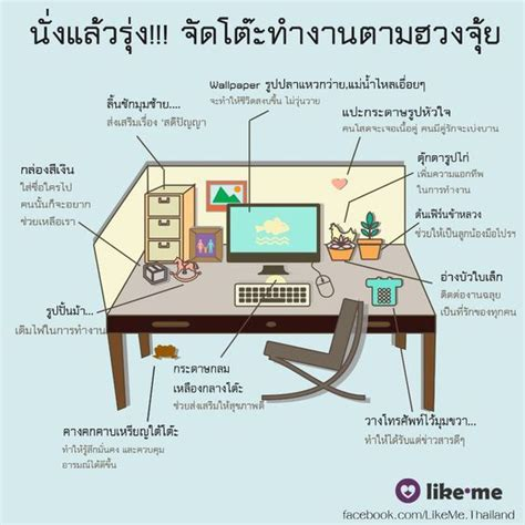 Office Feng Shui Desk Desks Desk Office And Feng Shui On Pinterest