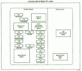 fuse panel diagram 2000 2005 chevrolet impala html autos