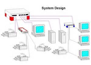 design home network system 100 design home network system 100 design home