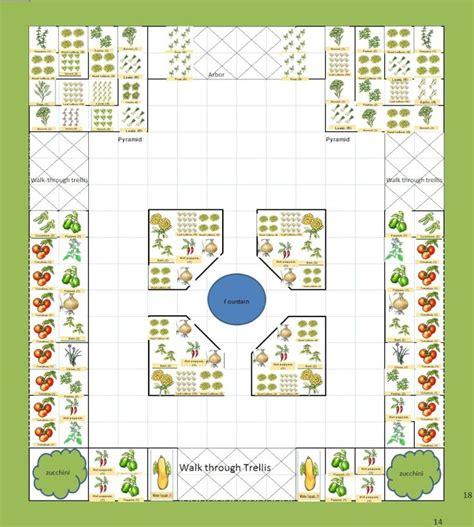 Potager Garden Layout Plans Potager Garden Plan Garden