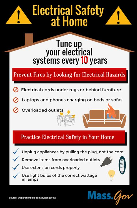 learn how to prevent electrical fires in your home mass