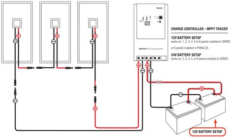 solar panel wiring diagram australia ewiring