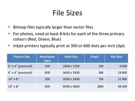 format file size image file formats