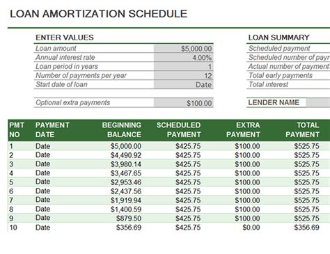 payment schedule template loan amortization schedule template