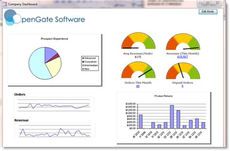 Business Dashboard Template small business software business intelligence for small business