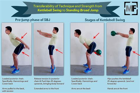 kettlebell swing muscles movement