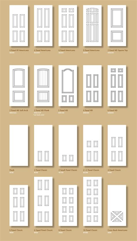 front door types front entry door types options 28 images exterior