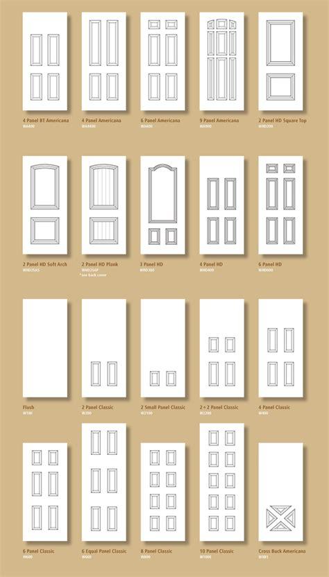 Types Of Exterior Doors Types Doors New Doors From Browse Door Types And Styles