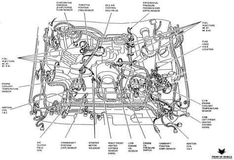 car engine manuals 2003 ford mustang security system p1443 code on my 96 mustang gt yahoo answers