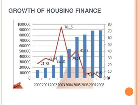 indian housing loans housing loans in india 28 images government gives