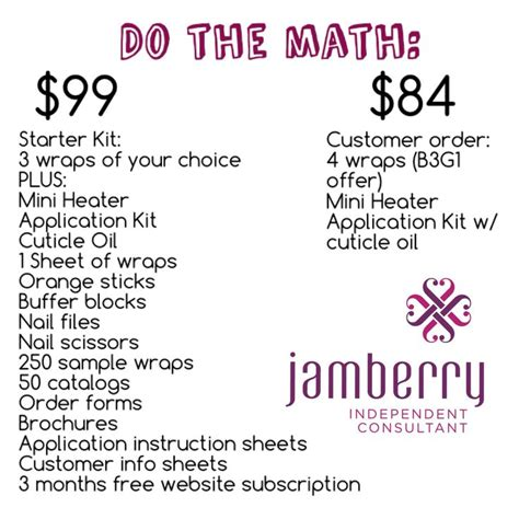 Jam Math Formula 82 best images about jamberry on facts jamberry nail wraps and the suits
