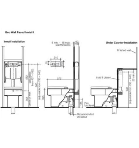 Eagles Plumbing Shop by Invisi Cistern Inwall Cma1084 401